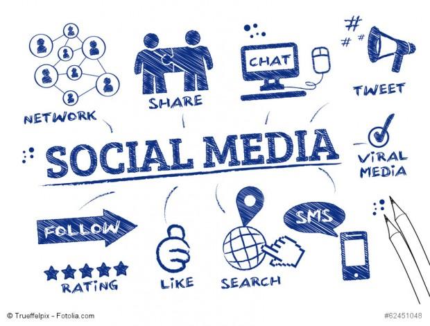 master-online-social-media-620x470