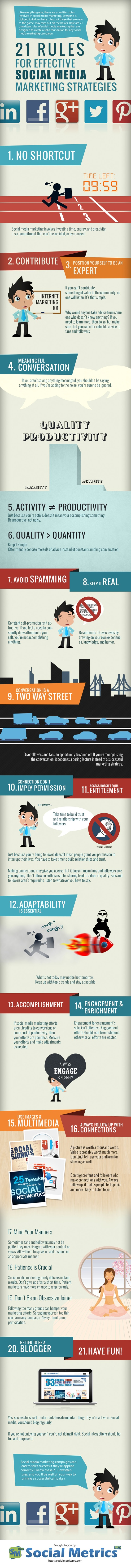social-media-marketing-strategies-infographic